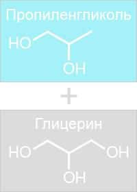 Пропиленгликоль + Глицерин